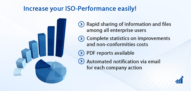 Increase your ISO-Performance easily